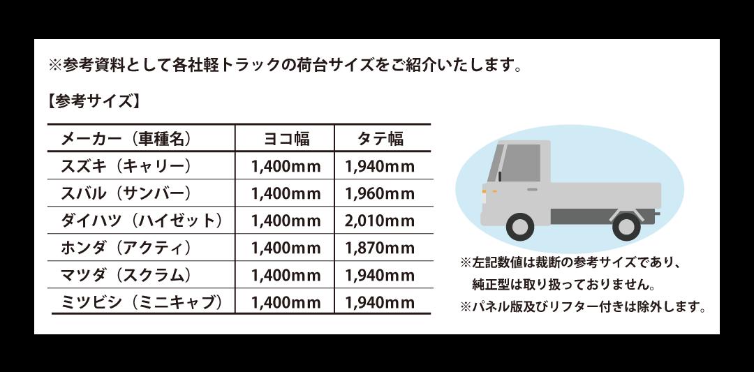 軽トラック用荷台マット